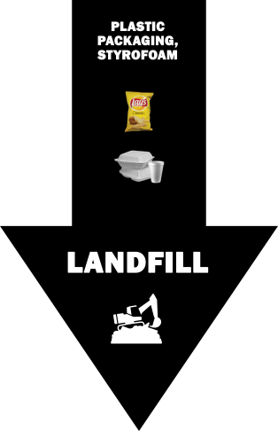 LANDFILL-20200115